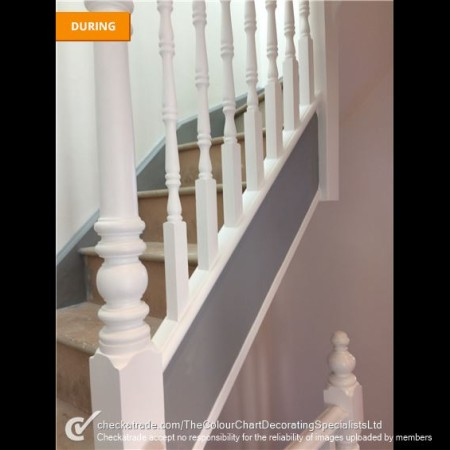 Decorating Services In Muswell Hill